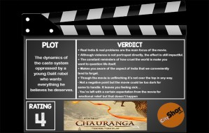 Movie Review: Chauranga