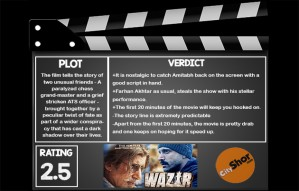 Movie Review: Wazir