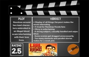 Movie Review - LAAL RANG