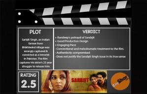 Movie Review - Sarabjit