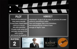 Movie Review - Kabali