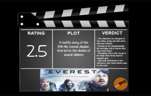 Movie Review - Everest