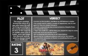 Movie Review - Tamasha