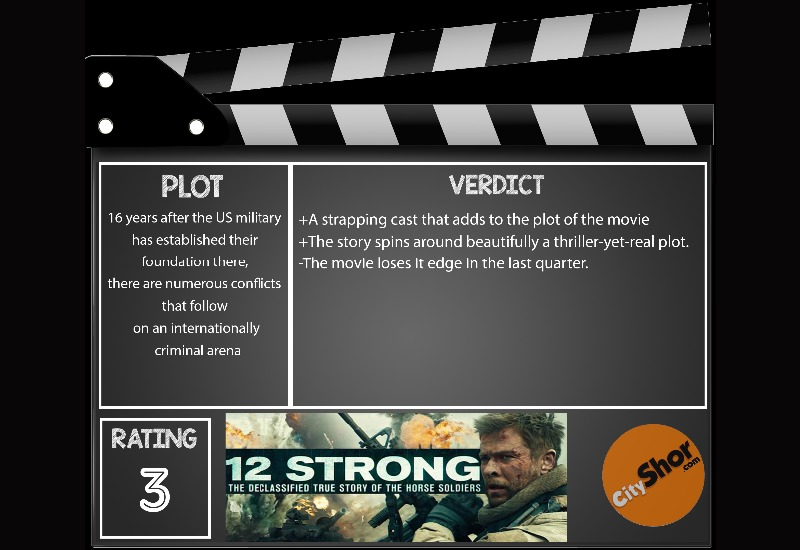 Movie Review- 12 Strong