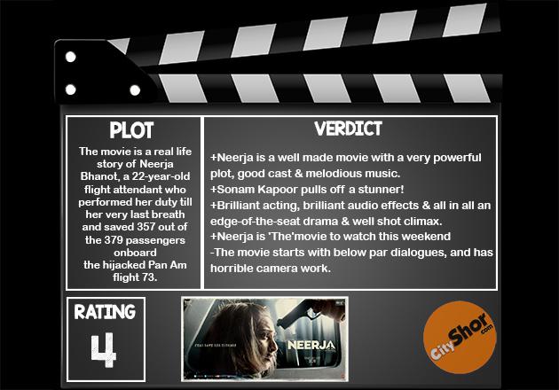 Movie Review - Neerja