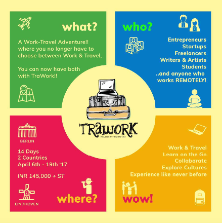 Embark on a Work-Travel adventure of a lifetime with TraWork