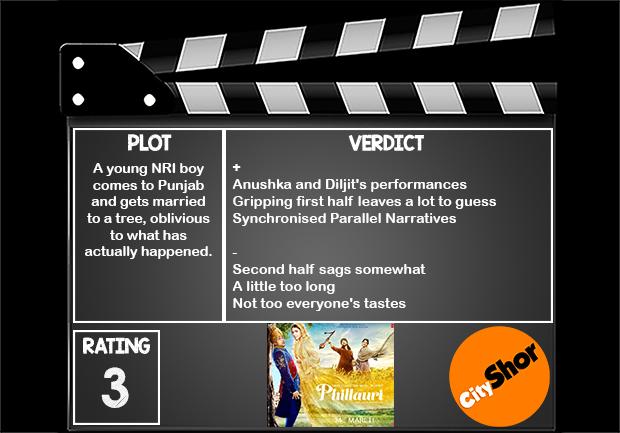 Phillauri Movie Review