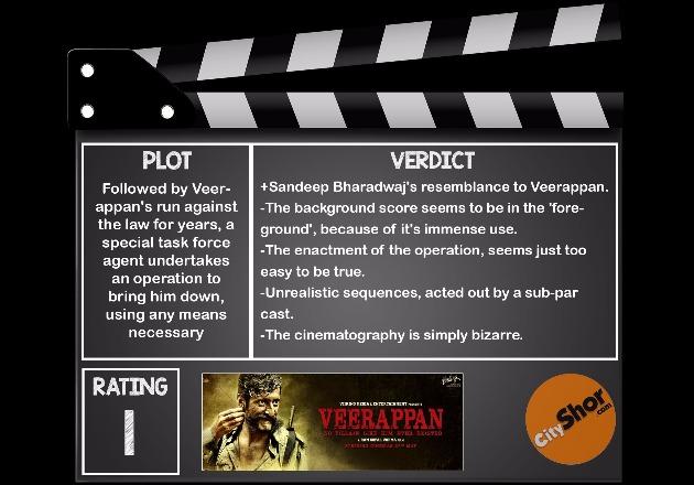 Movie Review - Veerappan