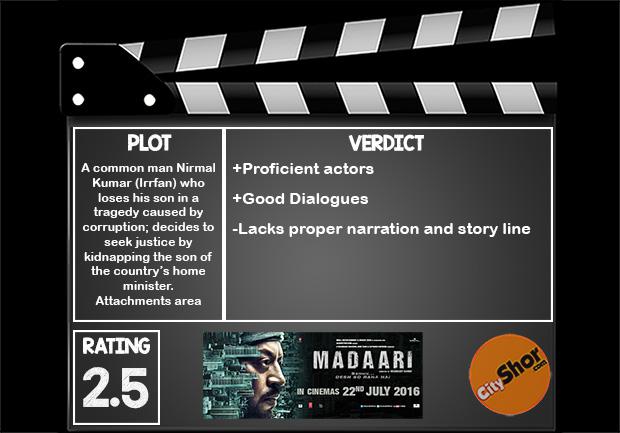 Movie Review - Madaari