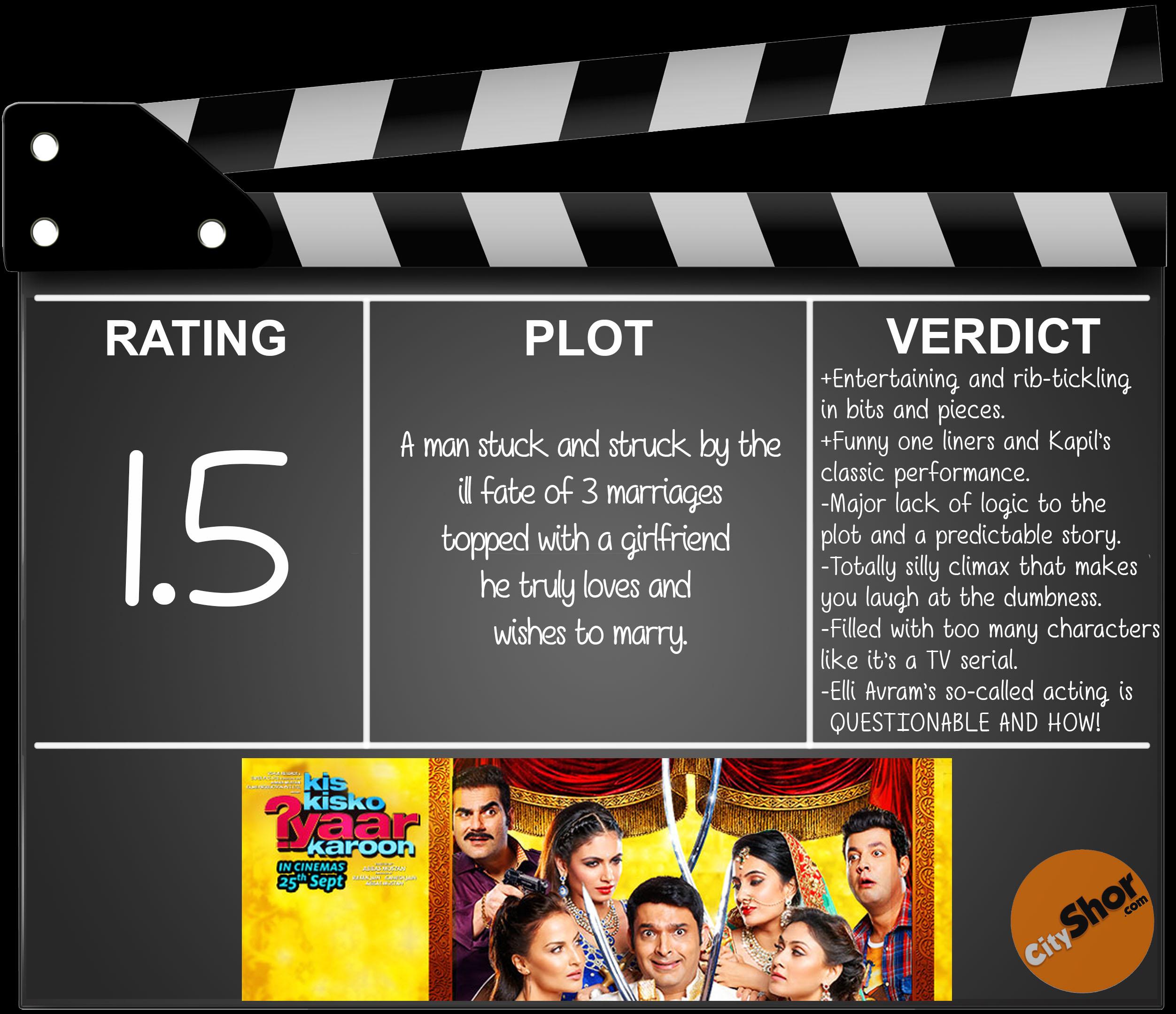 Movie Review: Kis Kisko Pyaar Karoon