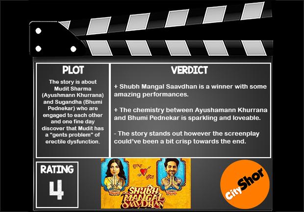 Movie Review - Shubh Mangal Saavdhan