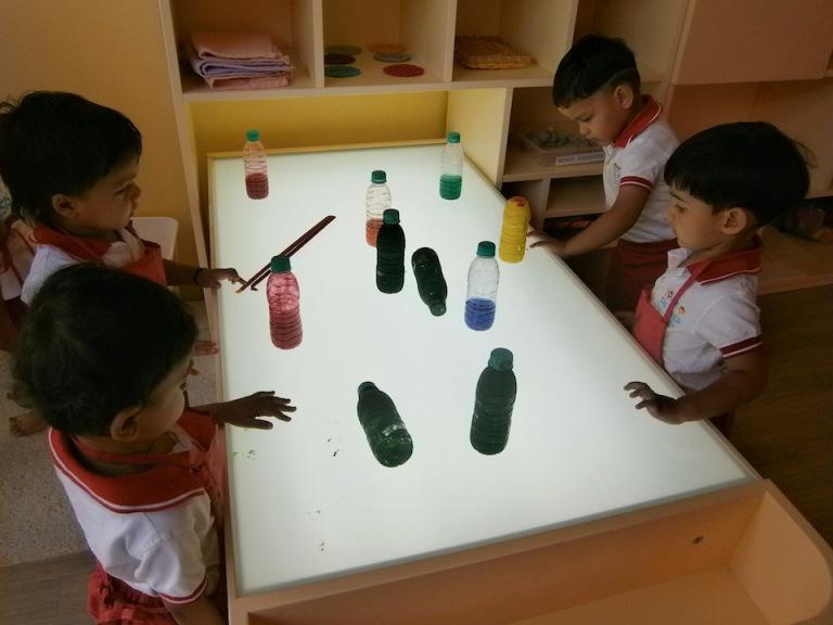 SIS Prep - Happiness for Kids