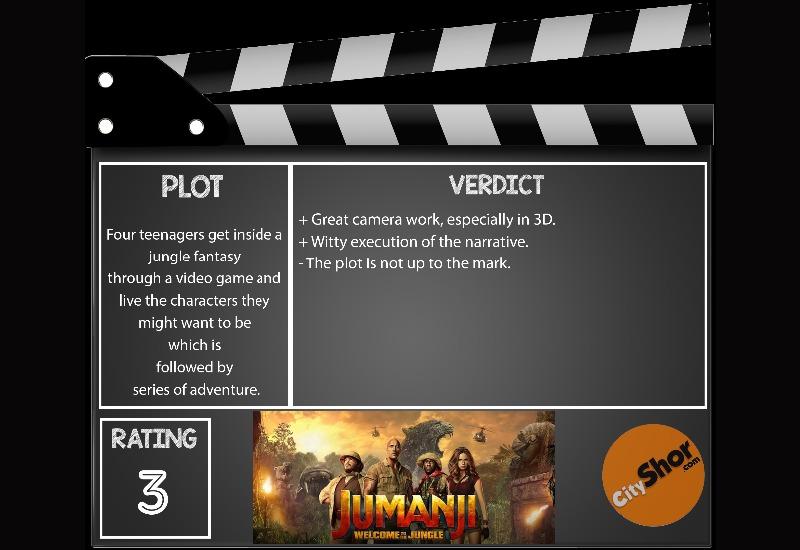 #MovieReview | Jumangi