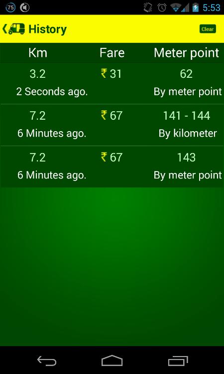 Meter Down , Ahmedabad Autometers